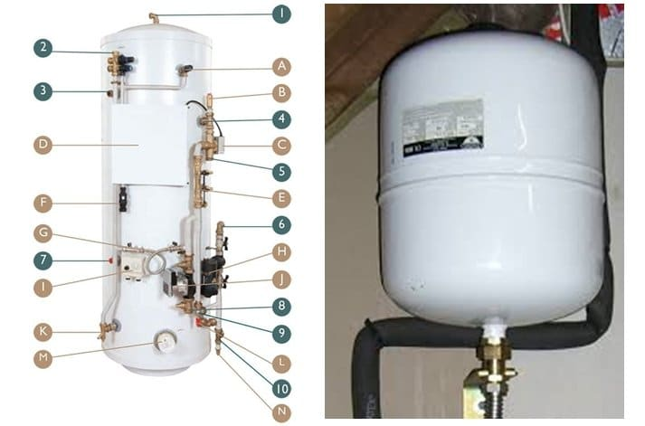hot water storage unit diagram